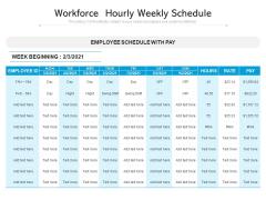 Workforce Hourly Weekly Schedule Ppt PowerPoint Presentation Gallery Professional PDF