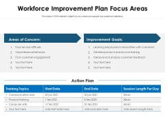 Workforce Improvement Plan Focus Areas Ppt PowerPoint Presentation Styles Skills PDF