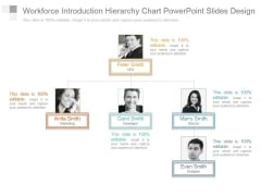 Workforce Introduction Hierarchy Chart Powerpoint Slides Design