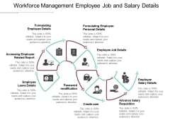 Workforce Management Employee Job And Salary Details Ppt PowerPoint Presentation Outline Background Image