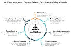 Workforce Management Employee Relations Record Keeping Safety And Security Ppt PowerPoint Presentation Model Outline