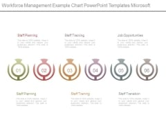 Workforce Management Example Chart Powerpoint Templates Microsoft