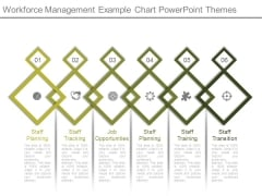 Workforce Management Example Chart Powerpoint Themes