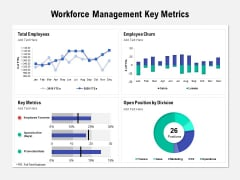 Workforce Management Key Metrics Ppt PowerPoint Presentation Show Slide Download PDF