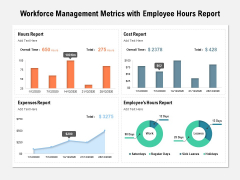 Workforce Management Metrics With Employee Hours Report Ppt PowerPoint Presentation Infographic Template Examples PDF
