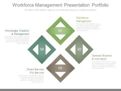 Workforce Management Presentation Portfolio