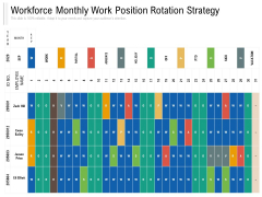 Workforce Monthly Work Position Rotation Strategy Ppt PowerPoint Presentation Gallery Images PDF