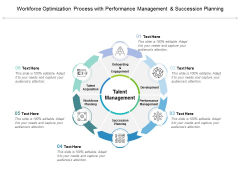Workforce Optimization Process With Performance Management And Succession Planning Ppt PowerPoint Presentation Summary