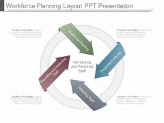 Workforce Planning Layout Ppt Presentation