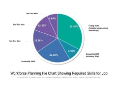 Workforce Planning Pie Chart Showing Required Skills For Job Ppt PowerPoint Presentation Infographics Example Introduction PDF