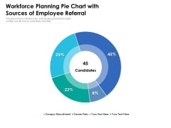 Workforce Planning Pie Chart With Sources Of Employee Referral Ppt PowerPoint Presentation Layouts Picture PDF