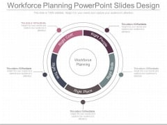 Workforce Planning Powerpoint Slides Design