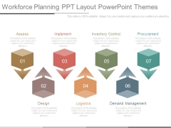Workforce Planning Ppt Layout Powerpoint Themes