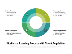Workforce Planning Process With Talent Acquisition Ppt PowerPoint Presentation Layouts PDF