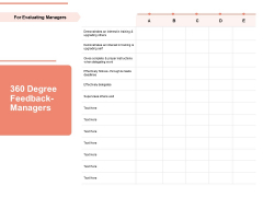 Workforce Planning System 360 Degree Feedback Managers Ppt PowerPoint Presentation Slides Template PDF