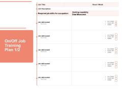 Workforce Planning System On Off Job Training Plan Ppt PowerPoint Presentation Summary Design Ideas PDF