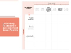 Workforce Planning System Overcoming Roadblocks In Succession And Career Planning Guidelines PDF