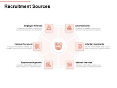Workforce Planning System Recruitment Sources Ppt PowerPoint Presentation Ideas Graphics PDF