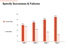 Workforce Planning System Specify Successes And Failures Ppt PowerPoint Presentation Professional Layouts PDF