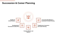 Workforce Planning System Succession And Career Planning Ppt PowerPoint Presentation Styles Format Ideas PDF