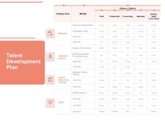 Workforce Planning System Talent Development Plan Ppt PowerPoint Presentation Outline Background Images PDF