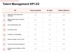 Workforce Planning System Talent Management KPI Leadership Ppt PowerPoint Presentation Professional Visual Aids PDF