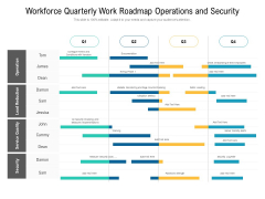Workforce Quarterly Work Roadmap Operations And Security Demonstration