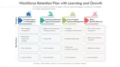Workforce Retention Plan With Learning And Growth Ppt PowerPoint Presentation Professional Themes PDF