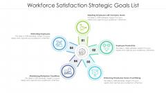 Workforce Satisfaction Strategic Goals List Ppt Outline Slide Portrait PDF
