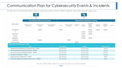 Workforce Security Realization Coaching Plan Communication Plan For Cybersecurity Events And Incidents Graphics PDF