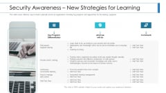 Workforce Security Realization Coaching Plan Security Awareness New Strategies For Learning Clipart PDF