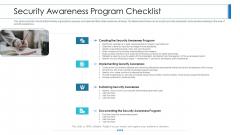 Workforce Security Realization Coaching Plan Security Awareness Program Checklist Background PDF