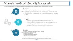 Workforce Security Realization Coaching Plan Where Is The Gap In Security Programs Ppt Show Master Slide PDF