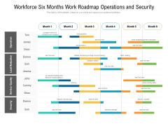 Workforce Six Months Work Roadmap Operations And Security Elements