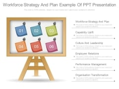 Workforce Strategy And Plan Example Of Ppt Presentation
