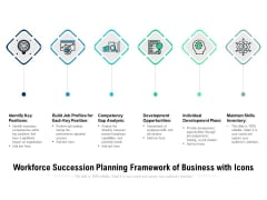 Workforce Succession Planning Framework Of Business With Icons Ppt PowerPoint Presentation Show Example File PDF