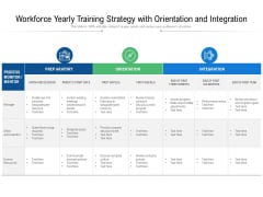 Workforce Yearly Training Strategy With Orientation And Integration Ppt PowerPoint Presentation Gallery Designs Download PDF