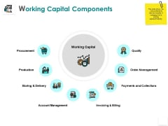 Working Capital Components Invoicing Quality Ppt PowerPoint Presentation Ideas Background
