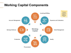 Working Capital Components Ppt PowerPoint Presentation Layouts Deck