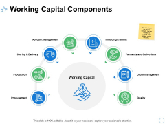 Working Capital Components Ppt PowerPoint Presentation Layouts Layout Ideas
