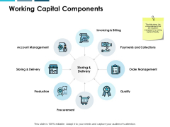 Working Capital Components Ppt PowerPoint Presentation Layouts Maker