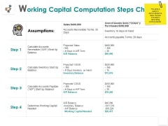 Working Capital Computation Steps Chart Inventory Sales Ppt PowerPoint Presentation Icon Gallery