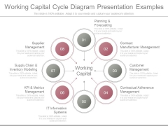 Working Capital Cycle Diagram Presentation Examples