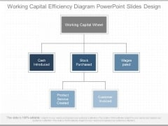 Working Capital Efficiency Diagram Powerpoint Slides Design