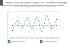 Working Capital Management Analysis Curve Powerpoint Slide Designs