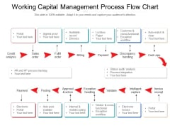 Working Capital Management Process Flow Chart Ppt PowerPoint Presentation File Graphics Pictures PDF
