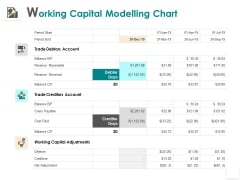 Working Capital Modelling Chart Adjustments Adjustment Ppt PowerPoint Presentation Inspiration Rules