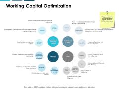 Working Capital Optimization Ppt PowerPoint Presentation Inspiration Background Image