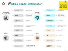 Working Capital Optimization Strategy Visibility Ppt PowerPoint Presentation Visual Aids Layouts