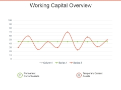 Working Capital Overview Ppt PowerPoint Presentation Model Graphics Template